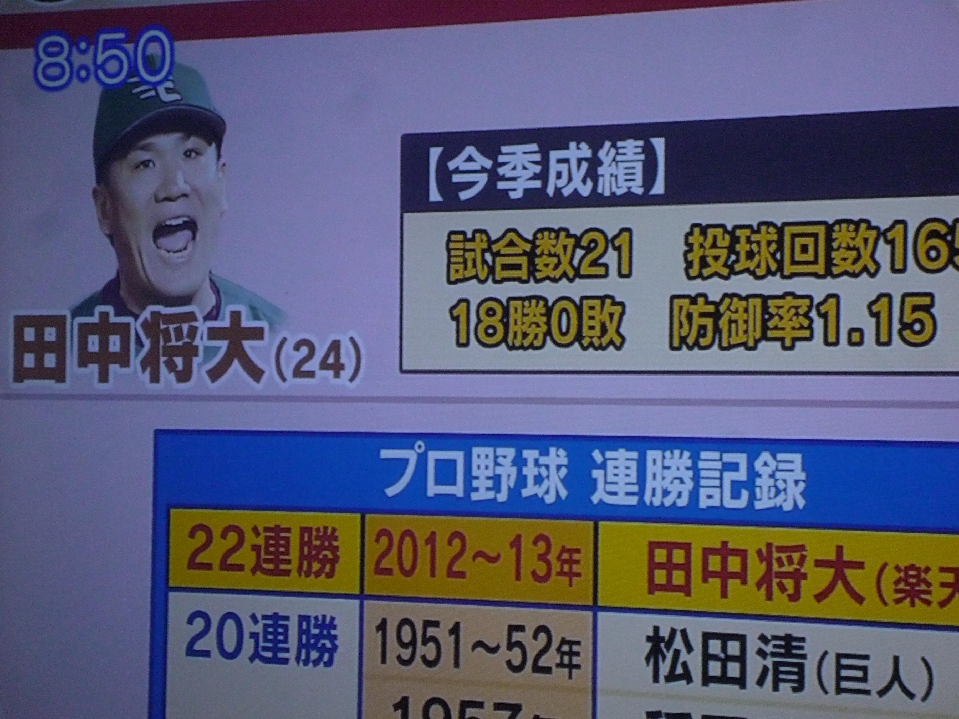 田中将大投手の連勝が凄い!