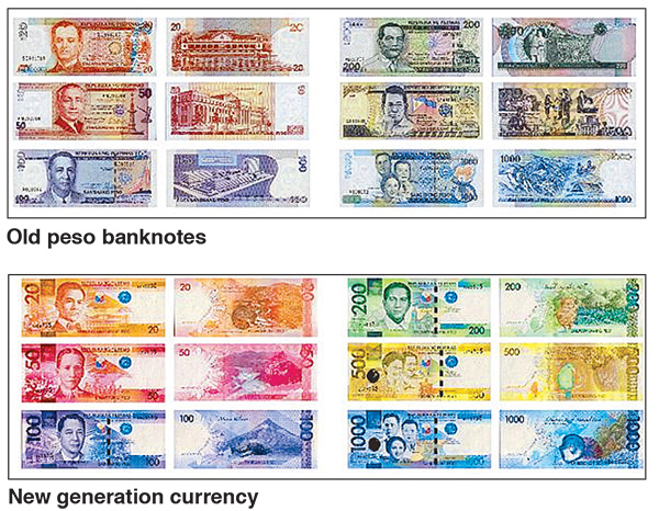 新紙幣に全面移行し、2017年からは完全に使えなくなる旧紙幣@フィリピン
